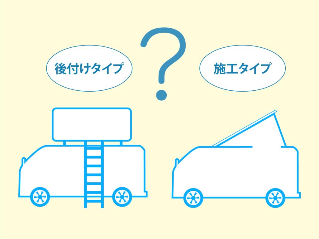 【ポップアップルーフテント】後付け型と施工型のメリットデメリット