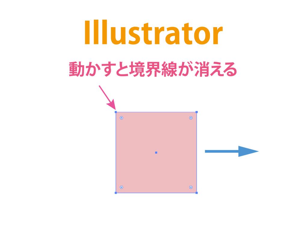 Illustratorでオブジェクトの移動や拡大縮小で境界線が消えたときの対処法